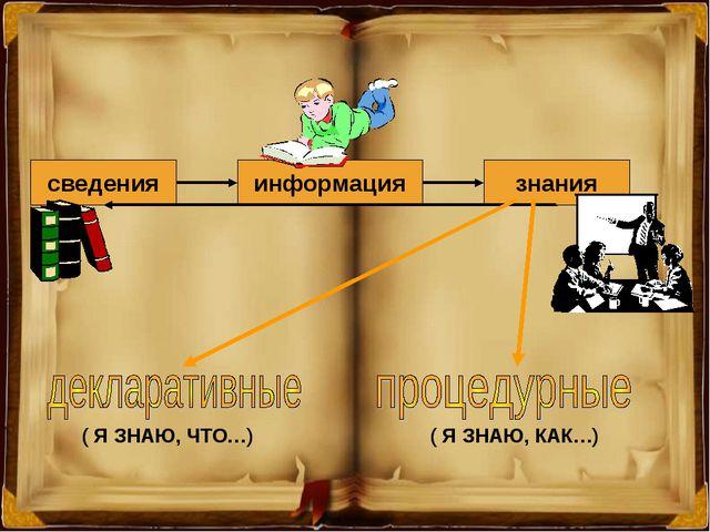 сведения информация знания