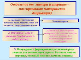 3. Отчуждение – формирование различного рода защиты для компенсации утраты. Б