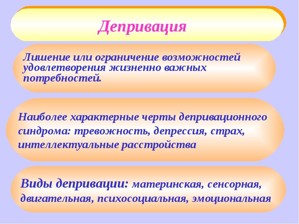 Депривация Виды депривации: материнская, сенсорная, двигательная, психосоциал...