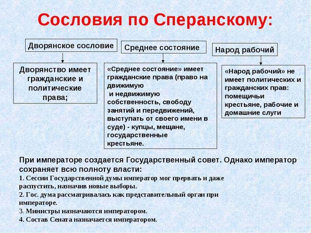 Сословия по Сперанскому: Дворянское сословие Народ рабочий Среднее состояние...