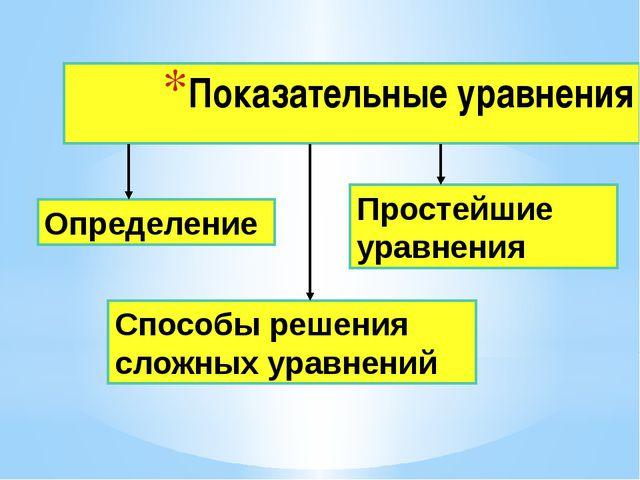 Показательные уравнения Определение Простейшие уравнения Способы решения слож...