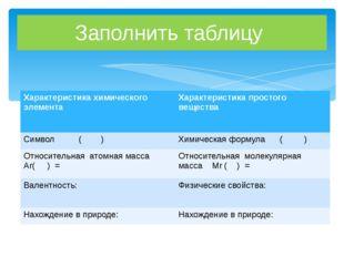 Заполнить таблицу Характеристика химического элемента Характеристика простого