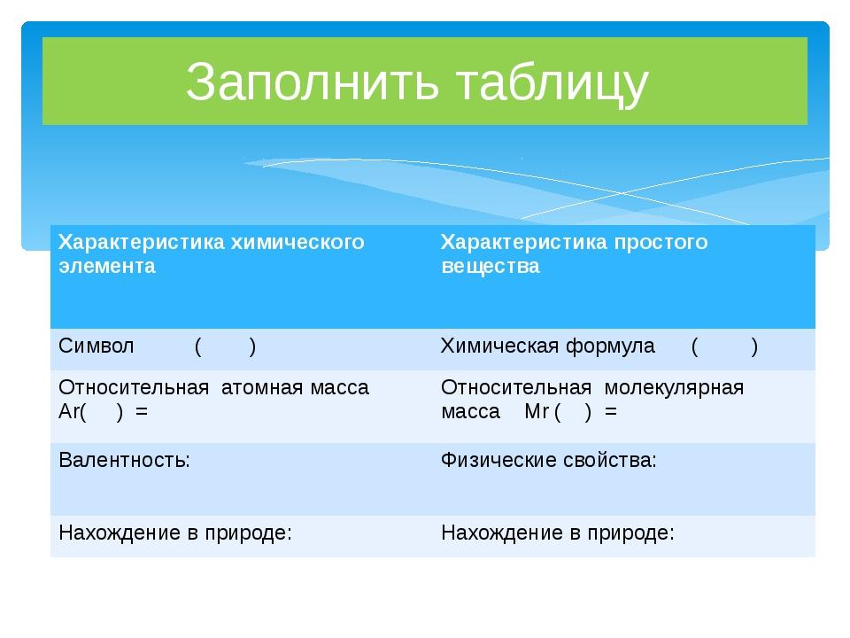 Заполнить таблицу Характеристика химического элемента Характеристика простого...