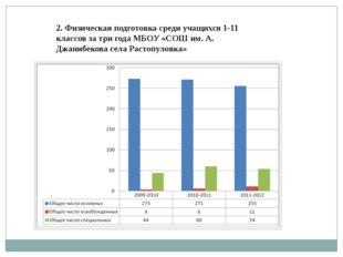 2. Физическая подготовка среди учащихся 1-11 классов за три года МБОУ «СОШ им