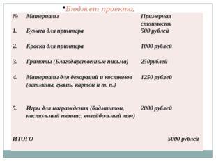 Бюджет проекта. № Материалы Примерная стоимость 1. Бумага для принтера 500 ру