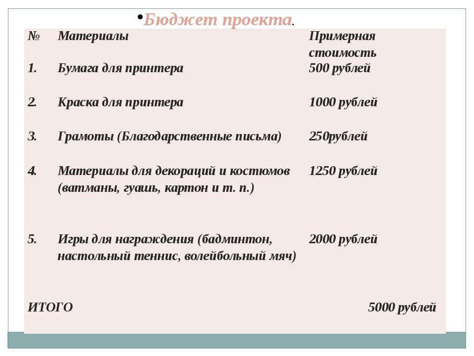 Бюджет проекта. № Материалы Примерная стоимость 1. Бумага для принтера 500 ру...