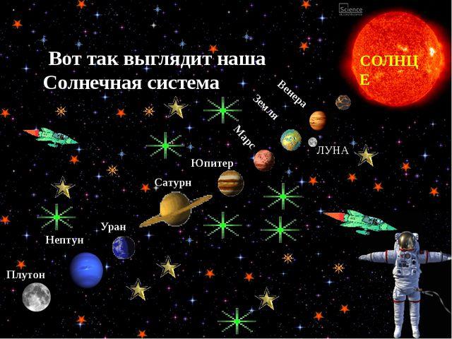 Вот так выглядит наша Солнечная система Земля Мерку́рий Венера Марс Юпитер С...