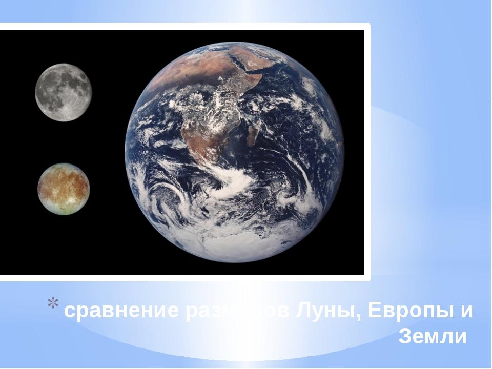сравнение размеров Луны, Европы и Земли