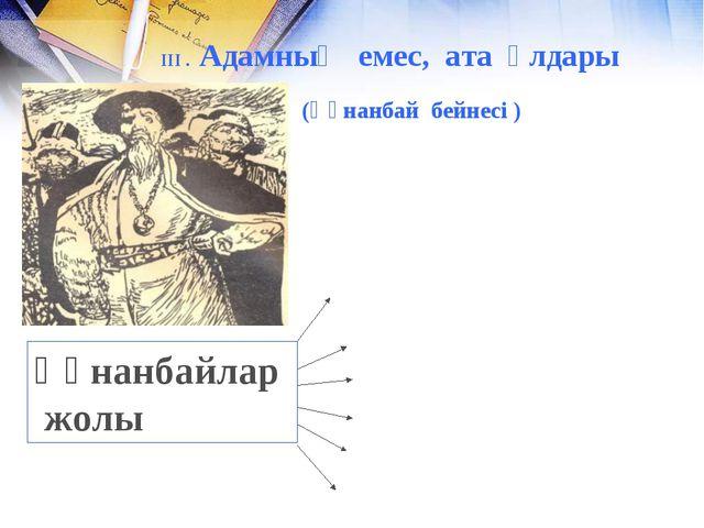 Құнанбайлар жолы III . Адамның емес, ата ұлдары (Құнанбай бейнесі )