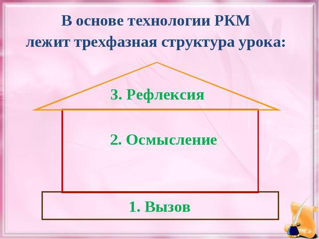 В основе технологии РКМ лежит трехфазная структура урока: 3. Рефлексия 2. Осм...