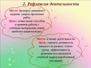 2. Рефлексия деятельности Место: проверка домашнего задания, защита проектны