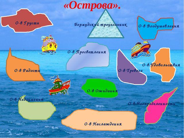 «Острова». Бермудский треугольник О-в Воодушевления О-в Грусти О-в Ожидания О...