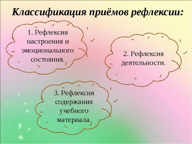 Классификация приёмов рефлексии: 1. Рефлексия настроения и эмоционального сос...