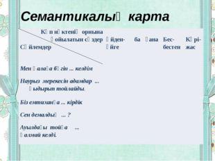 Семантикалық карта Көп нүктенің орнына қойылатын сөздер Сөйлемдер Үйден- үйг