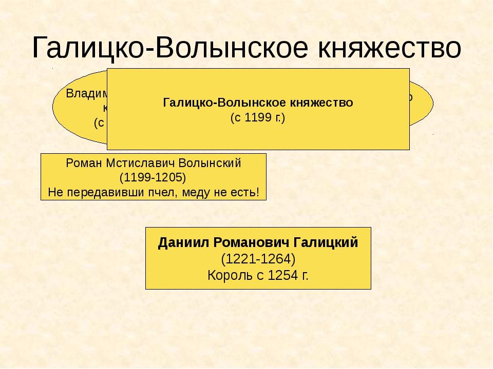 Галицко-Волынское княжество Галицкое княжество (с 1140 г.) Владимиро-Волынско...