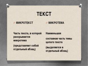 ТЕКСТ МИКРОТЕКСТ Часть текста, в которой раскрывается микротема (представляет