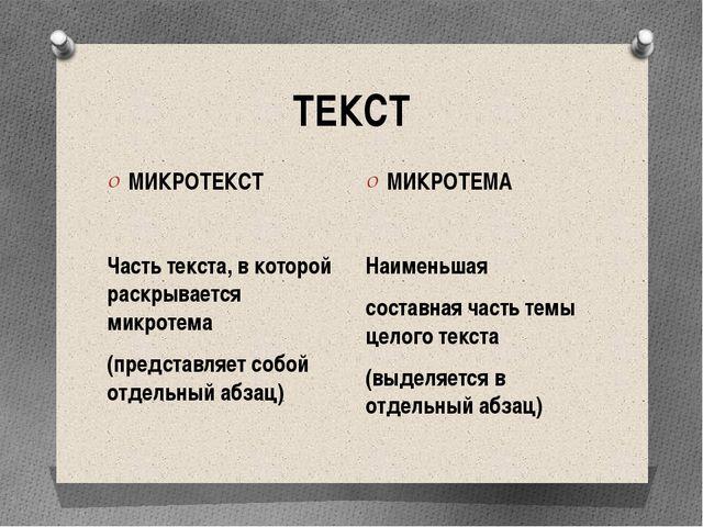ТЕКСТ МИКРОТЕКСТ Часть текста, в которой раскрывается микротема (представляет...