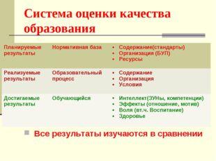Система оценки качества образования Все результаты изучаются в сравнении План