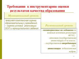 Требования к инструментарию оценки результатов качества образования внешняя к