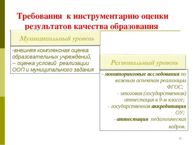 Требования к инструментарию оценки результатов качества образования внешняя к...