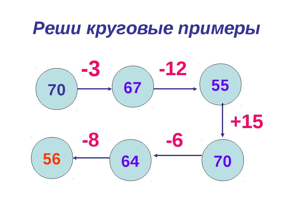 Реши круговые примеры 67 70 55 70 64 56 -3 -12 +15 -6 -8