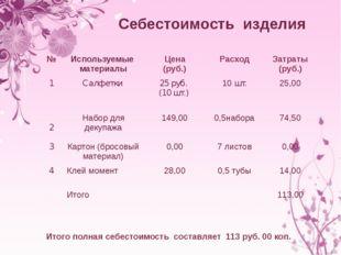 Себестоимость изделия Итого полная себестоимость составляет 113 руб. 00 коп.