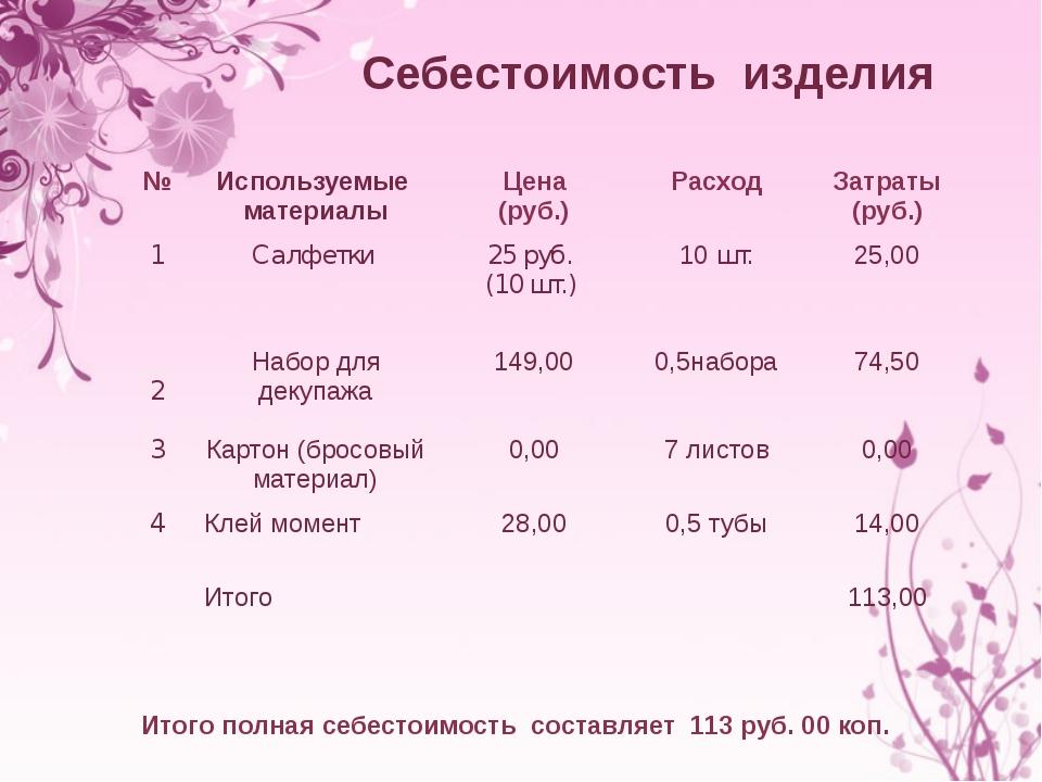 Себестоимость изделия Итого полная себестоимость составляет 113 руб. 00 коп....