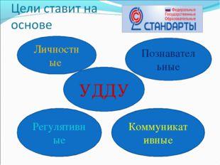 Личностные Регулятивные Познавательные УДДУ Коммуникативные
