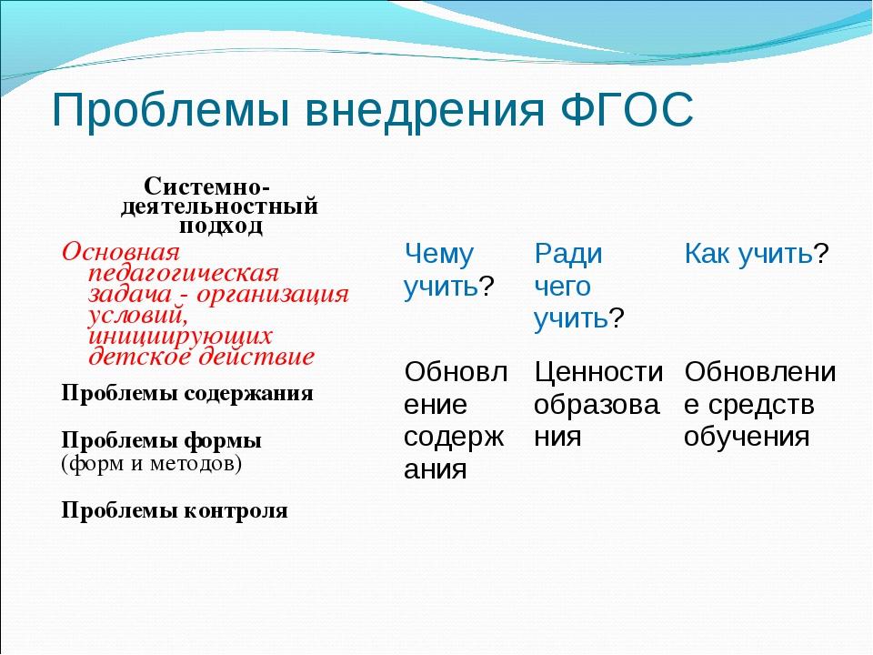 Проблемы внедрения ФГОС Системно-деятельностный подход Основная педагогическа...