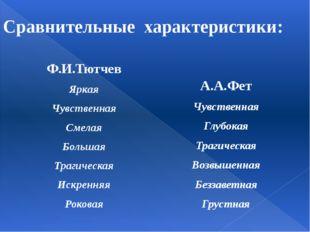 Сравнительные характеристики: Ф.И.Тютчев Яркая Чувственная Смелая Большая Тра