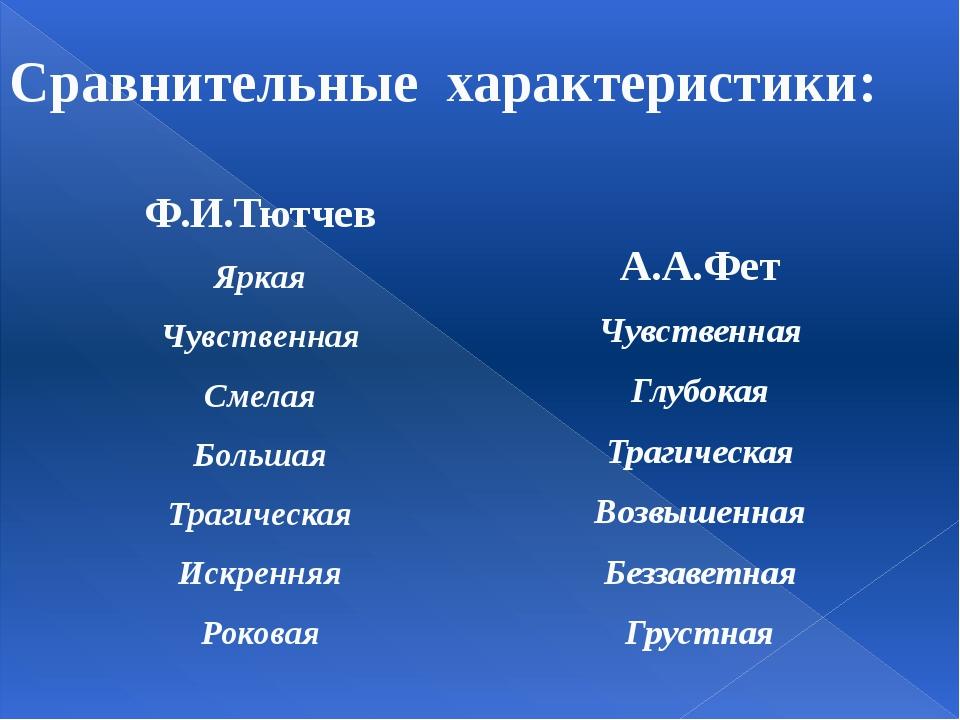 Сравнительные характеристики: Ф.И.Тютчев Яркая Чувственная Смелая Большая Тра...