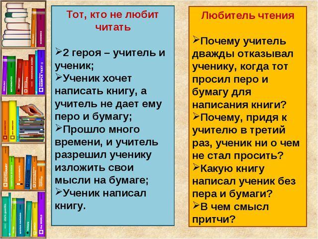 Тот, кто не любит читать 2 героя – учитель и ученик; Ученик хочет написать кн...