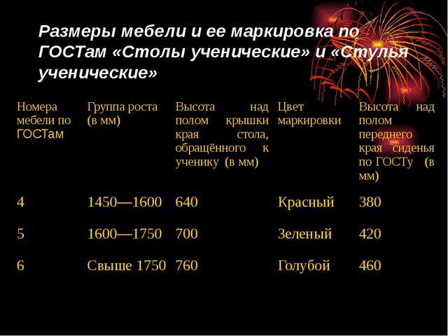 Размеры мебели и ее маркировка по ГОСТам «Столы ученические» и «Стулья ученич...