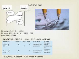Cu(NO3)2, HOH Cu+2 Катод (– ) Анод (+) OH-1 NO3-1 Н +1 На катоде: Cu+2 +2e Cu