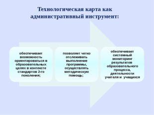 Технологическая карта как административный инструмент: