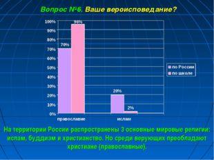 На территории России распространены 3 основные мировые религии: ислам, буддиз
