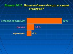 готовая продукция гречка картошка 62 % 6 % 10 % Вопрос №10. Ваше любимое блюд