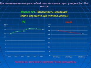млн.ч. Численность постоянного населения России уменьшилась Для решения перво