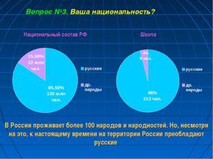 Вопрос №3. Ваша национальность? В России проживает более 100 народов и народн