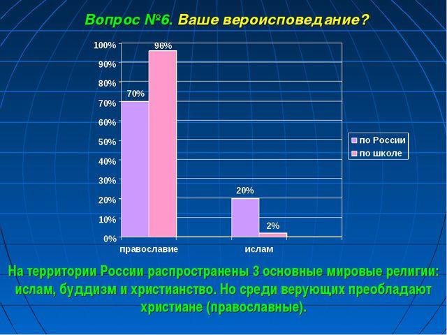 На территории России распространены 3 основные мировые религии: ислам, буддиз...