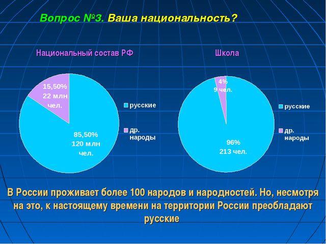 Вопрос №3. Ваша национальность? В России проживает более 100 народов и народн...