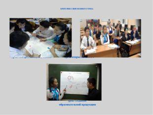 КРИТЕРИИ СОВРЕМЕННОГО УРОКА урок самореализации ученика урок открытия нового