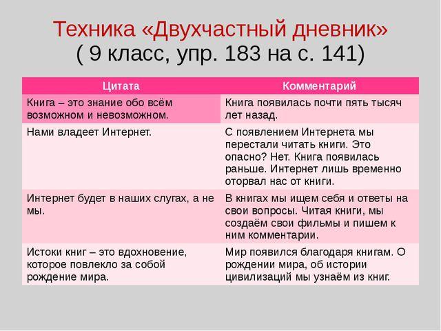 Техника «Двухчастный дневник» ( 9 класс, упр. 183 на с. 141) Цитата Комментар...