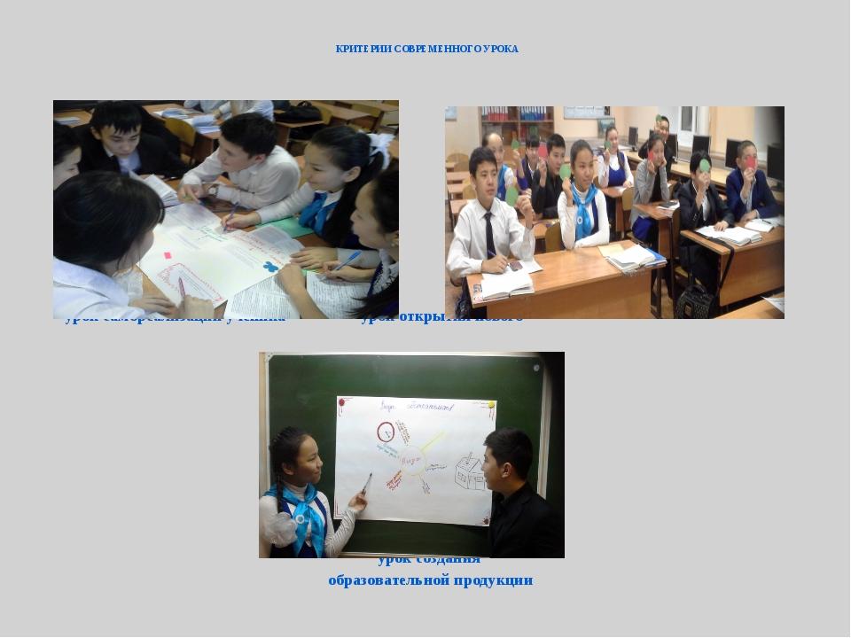 КРИТЕРИИ СОВРЕМЕННОГО УРОКА урок самореализации ученика урок открытия нового...
