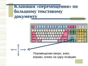 Клавиши «перемещения» по большому текстовому документу Перемещение вверх, вни
