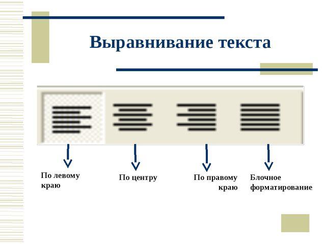 Выравнивание текста По левому краю По центру По правому краю Блочное форматир...