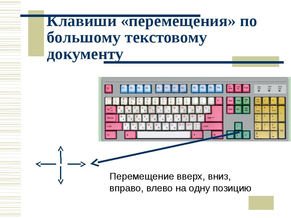 Клавиши «перемещения» по большому текстовому документу Перемещение вверх, вни...
