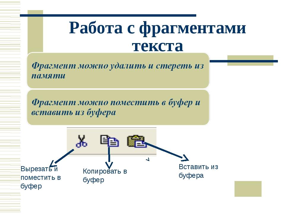 Работа с фрагментами текста Вырезать и поместить в буфер Копировать в буфер В...
