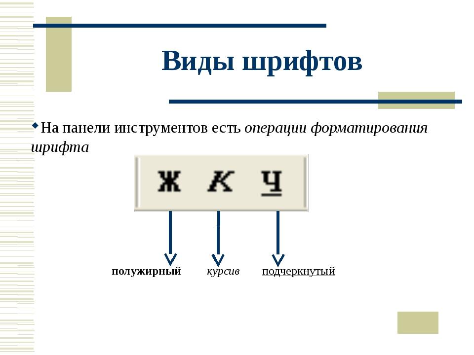 Виды шрифтов На панели инструментов есть операции форматирования шрифта полуж...