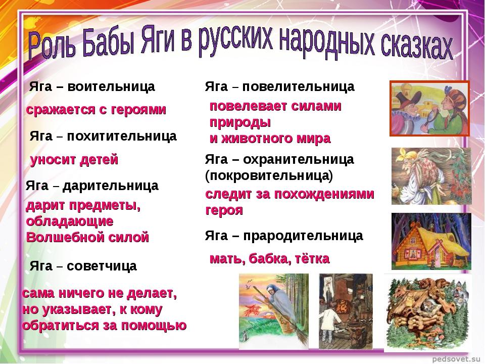 Яга – воительница Яга – похитительница Яга – дарительница Яга – советчица Яг...